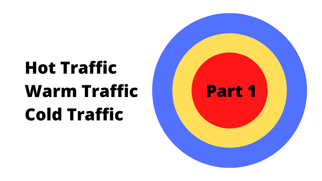 Hot, Warm, and Cold Traffic for B2B Businesses Part 1