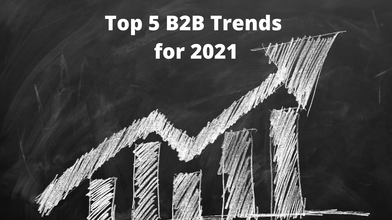 Five B2B Marketing Trends to Watch for Businesses under 100 Million in 2021